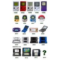 Nintendo Handheld Systems